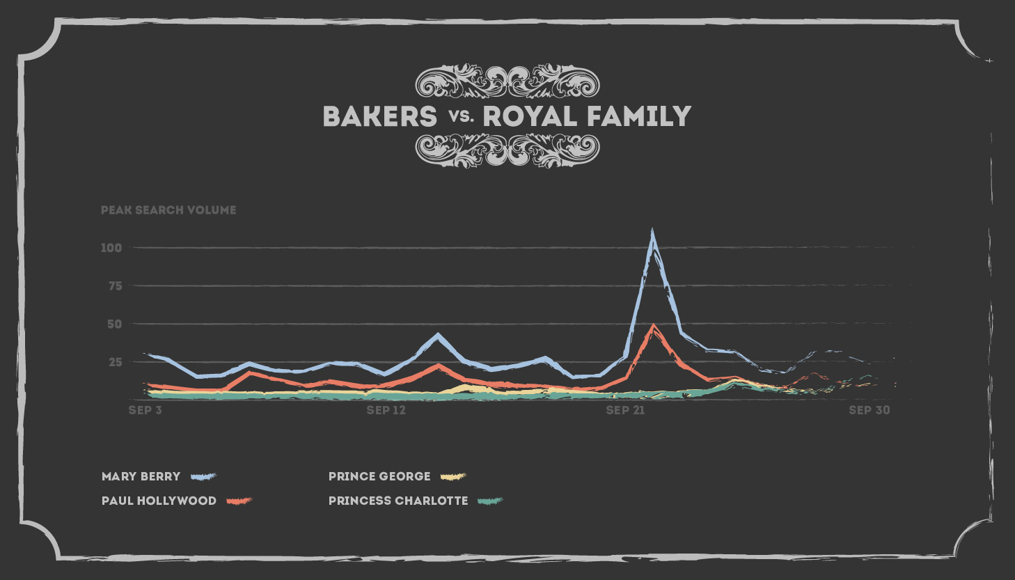 gbbo_stats-04