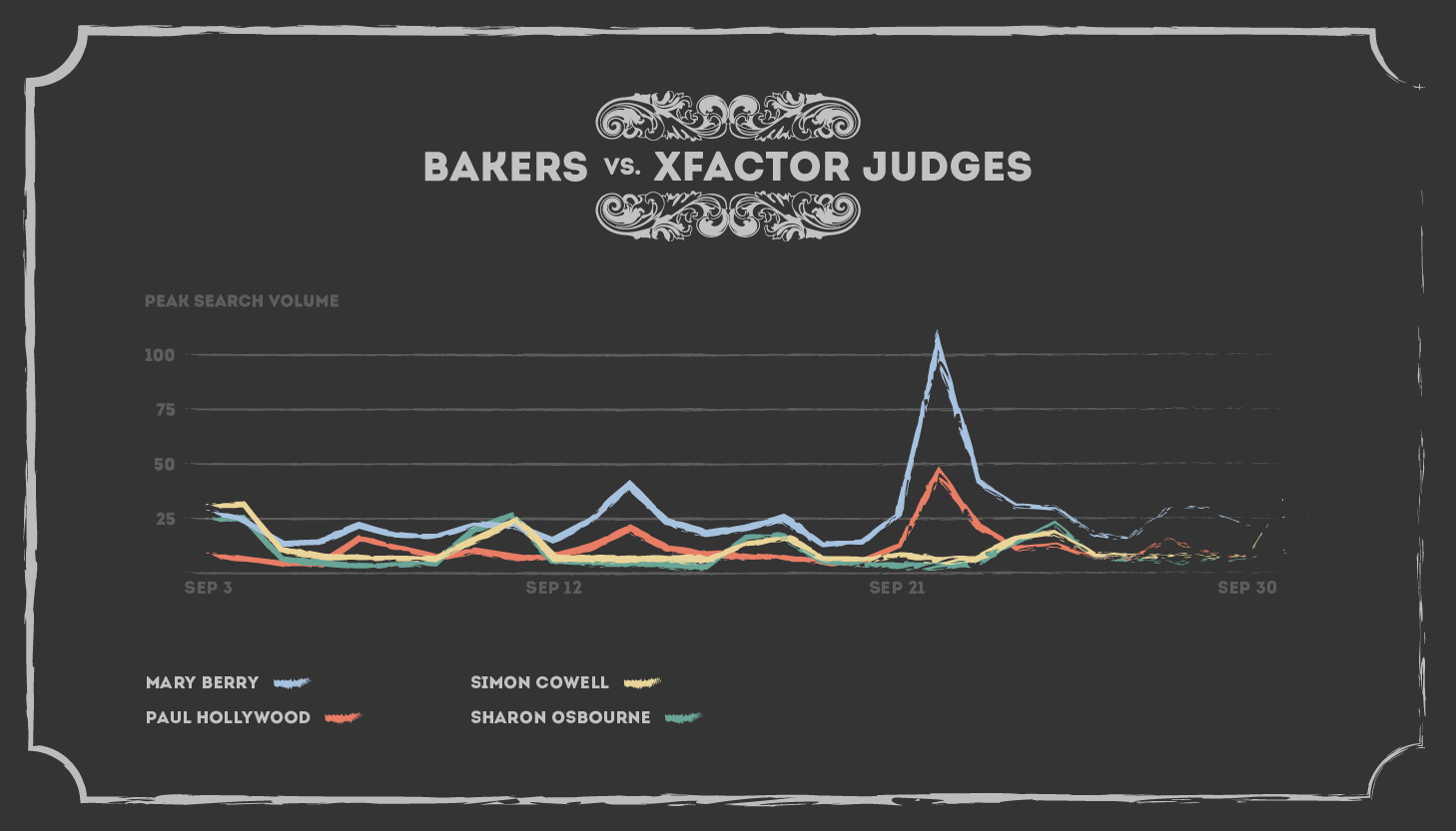 gbbo_stats-03